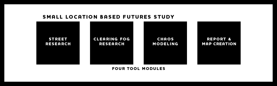 Small location based futures study. Four tool modules, street research, clearing fog research, chaos modeling, report and map creation.